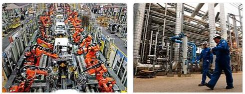 India Industry and Mining